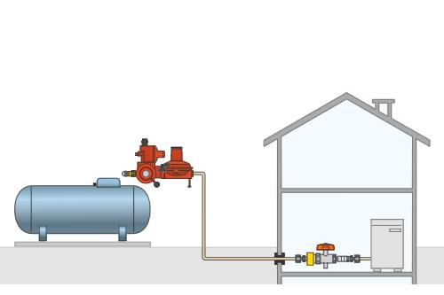 Gas_Behaelter_AB1