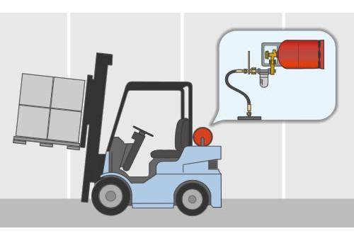 Treibgasanlagen