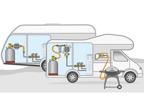 Gas_Freizeit_Caravan_Reisemobil_20