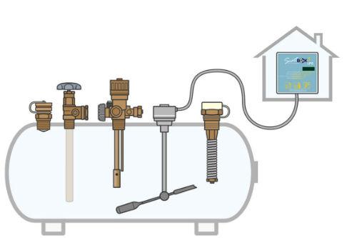 Behälterarmaturen